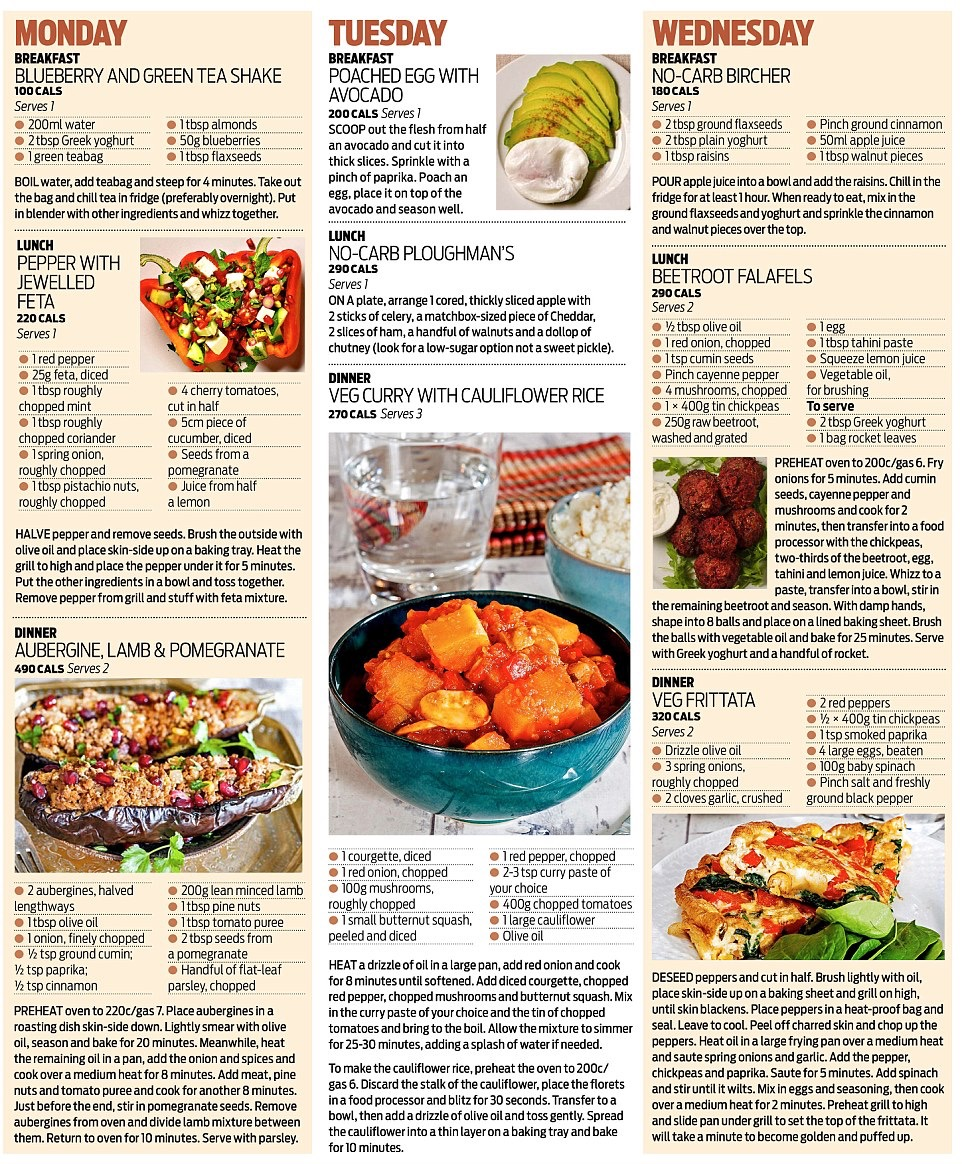 Diabetic Food Menu Ideas